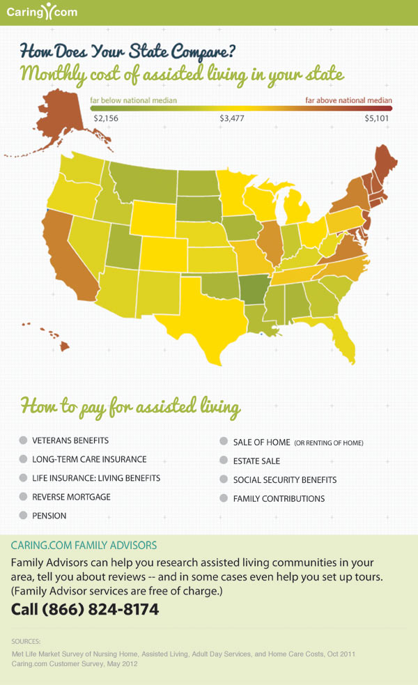 Assisted Living Costs Near You